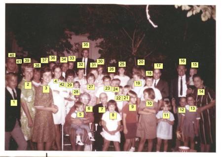 Birdchar196xcwbfamily_reunionnumbered_1